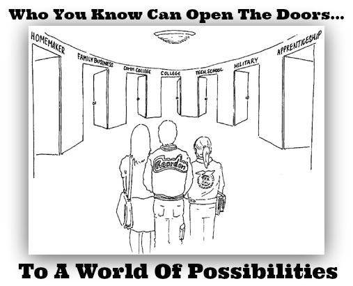 who you know, quote, a world of possibilities